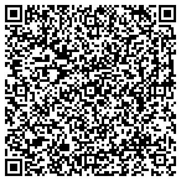 QR-код с контактной информацией организации ИП Аграрные Инновации