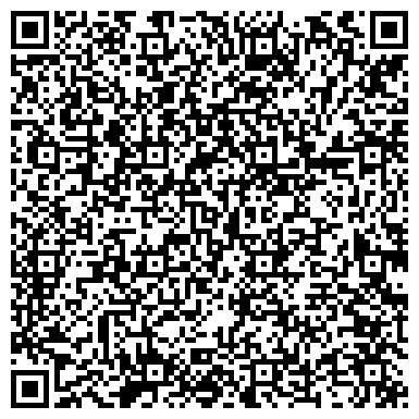 QR-код с контактной информацией организации Виноградный питомник Астапенко