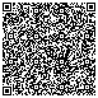 QR-код с контактной информацией организации ИП Торговля стройматериалами в г. Луганск