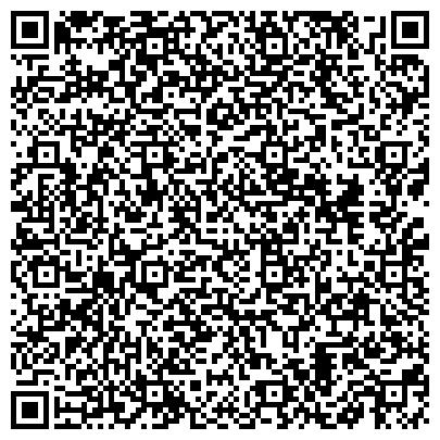 QR-код с контактной информацией организации Частное предприятие САДЫ ПОБЕДЫ. Питомник плодово-ягодных культур.