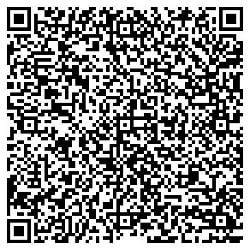 QR-код с контактной информацией организации Фермерское хозяйство И.А. Гомон