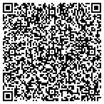 """QR-код с контактной информацией организации Продуктовая компания """"EuroImport"""""""