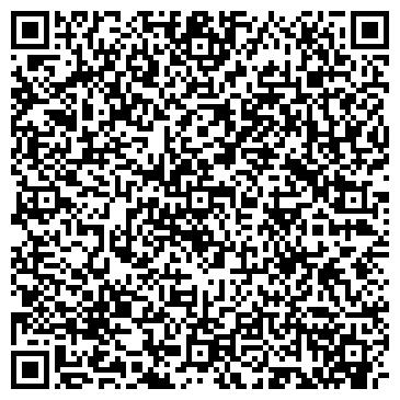 QR-код с контактной информацией организации Гомельсортсемовощ, ОАО