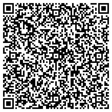 QR-код с контактной информацией организации Горзелентрест, КП