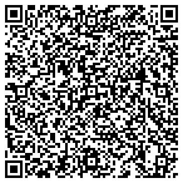 QR-код с контактной информацией организации SCA HYGIENE PRODUCTS