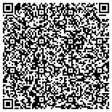 QR-код с контактной информацией организации Цитромакс, ЧП