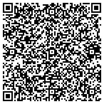 QR-код с контактной информацией организации Коваль.Ю.Ю., ЧП