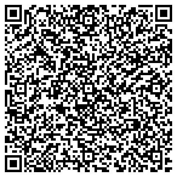 QR-код с контактной информацией организации Господар, СТ