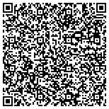 QR-код с контактной информацией организации Софиевка (Фермерское хозяйство ), ЧП