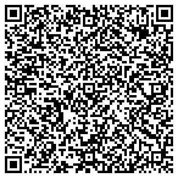 QR-код с контактной информацией организации Домашняя ферма перепёлка, ЧП