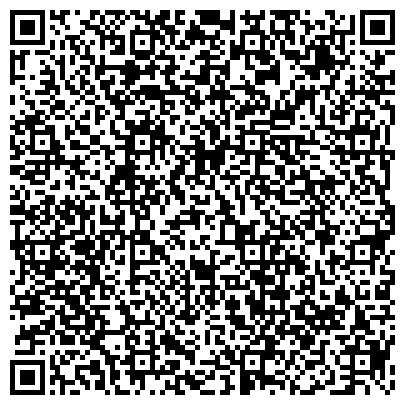 QR-код с контактной информацией организации Нежинская Районная Инкубаторная Станция, ООО