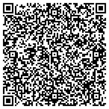 QR-код с контактной информацией организации Абедос Агро, ЧП