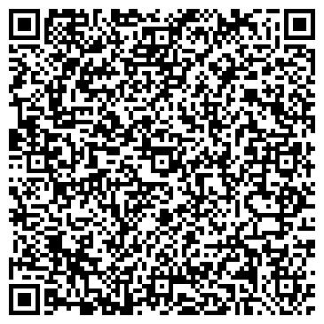 QR-код с контактной информацией организации СГВК им. Мичурина, ЧП