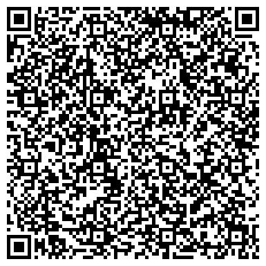 QR-код с контактной информацией организации Домашняя перепелиная ферма, ЧП
