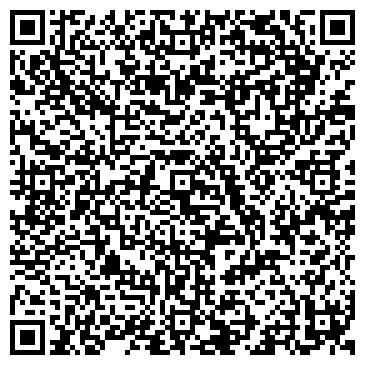 QR-код с контактной информацией организации Перепелка, ЧП