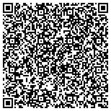 QR-код с контактной информацией организации Perepelkin-dom ( Перепелкин дом ), ЧП