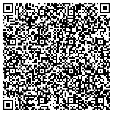 QR-код с контактной информацией организации Научный селекционно-генетический центр рыбоводства, ГП