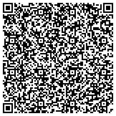 QR-код с контактной информацией организации Харьковская областная ассоциация работников рыбного хозяйства