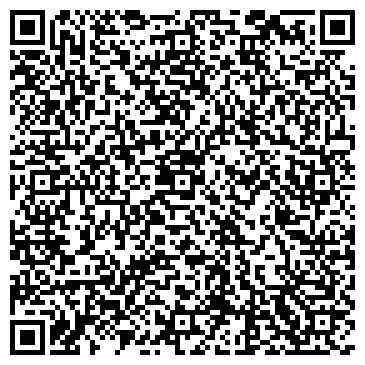 QR-код с контактной информацией организации Perepelkin-Dom 2, Компания