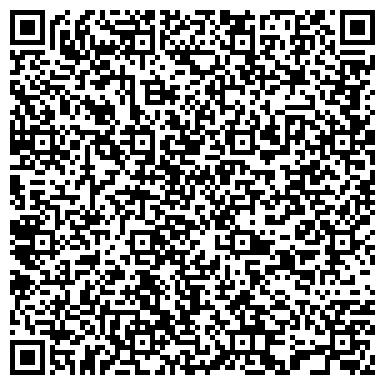 QR-код с контактной информацией организации Нелла, ООО (Nella, садовый центр)