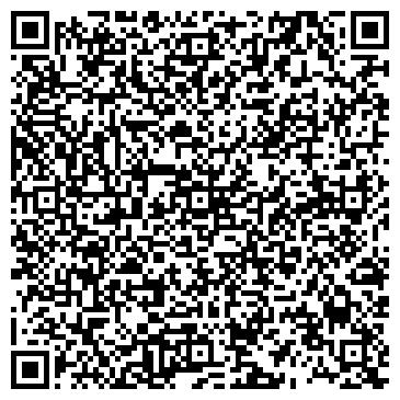 QR-код с контактной информацией организации Горошко Т.В., СПД