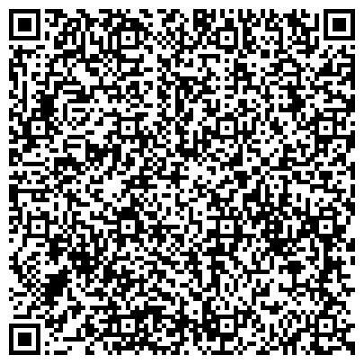 QR-код с контактной информацией организации Интернет-магазин Национального ботанического сада им. Н. Н. Гришко НАН Украины