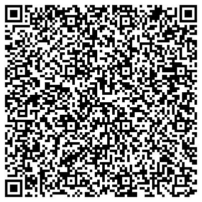 QR-код с контактной информацией организации Днепропетровская сырьевая компания, ООО