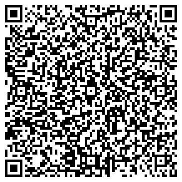 QR-код с контактной информацией организации Агрозащита Юг, ООО