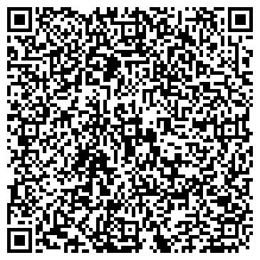 QR-код с контактной информацией организации Агротехресурсы, ООО