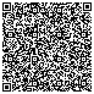 QR-код с контактной информацией организации Виктория 2008, ЧП (Хлебороб 2010)