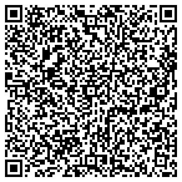 QR-код с контактной информацией организации Семена-Юг, ТМ