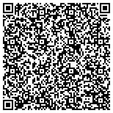 QR-код с контактной информацией организации РодоМир Агро, ЧП