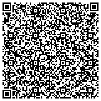 QR-код с контактной информацией организации Садовый Центр Зеленая Волна,ООО