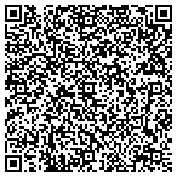 QR-код с контактной информацией организации Первомайский Агрохим, ОАО