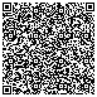 QR-код с контактной информацией организации Полтавський фермер МФ СОК АТД