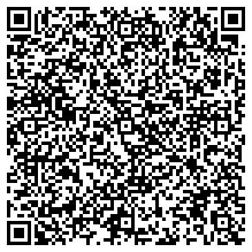 QR-код с контактной информацией организации Шраменко Ю. П., СПД