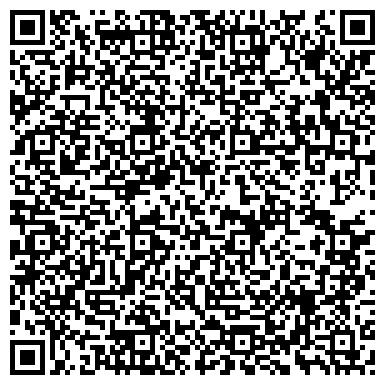 QR-код с контактной информацией организации Украгроюг, ЧП