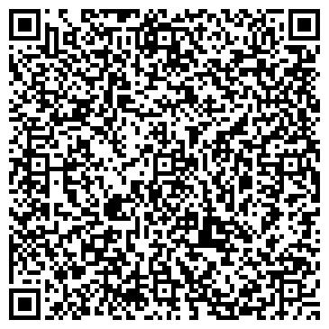 QR-код с контактной информацией организации Николаевское, ЗАО