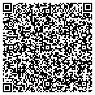 QR-код с контактной информацией организации Союзимпорт Украина, ООО