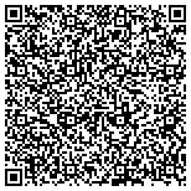 QR-код с контактной информацией организации Шраменко В.А., ЧП
