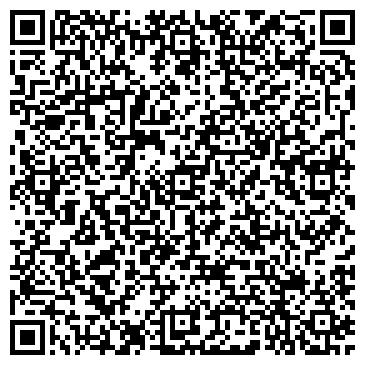 QR-код с контактной информацией организации Зернмен, ЧП