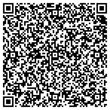 QR-код с контактной информацией организации Игнатьев, СПД