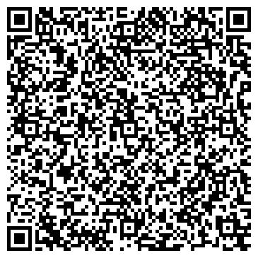 QR-код с контактной информацией организации Гиперборей НПП, ООО