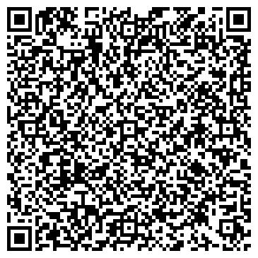 QR-код с контактной информацией организации Агро-Трейд, Компания