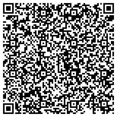 QR-код с контактной информацией организации РУДНЕНСКОЕ ГОРОДСКОЕ ТЕРРИТОРИАЛЬНОЕ УПРАВЛЕНИЕ МСХ РК
