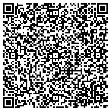 QR-код с контактной информацией организации Авентро Сарл, ООО (Aventro Sarl)