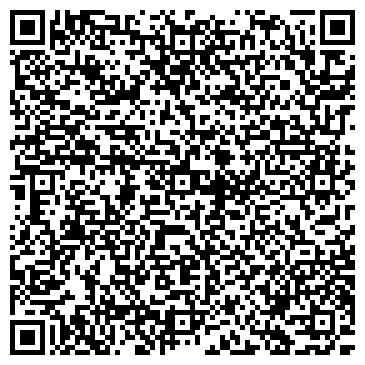 QR-код с контактной информацией организации Прилуцкая Ирина Владимировна,ЧП