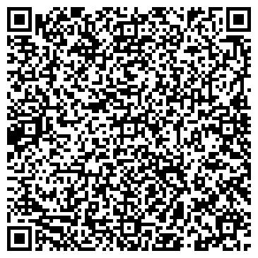 QR-код с контактной информацией организации Кузьмиченко Е. В., СПД