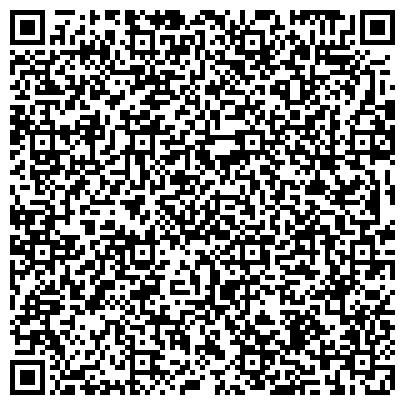 QR-код с контактной информацией организации БИБЛИОТЕКА ИМ. Т.Г. ШЕВЧЕНКО