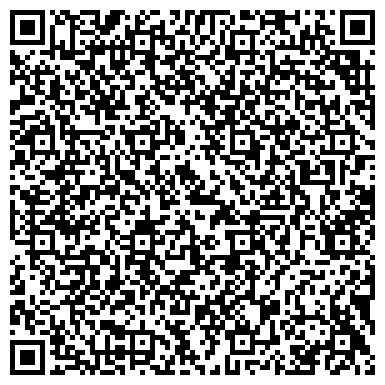 QR-код с контактной информацией организации КИЕВСКАЯ ЦЕНТРАЛИЗОВАННАЯ БИБЛИОТЕЧНАЯ СИСТЕМА